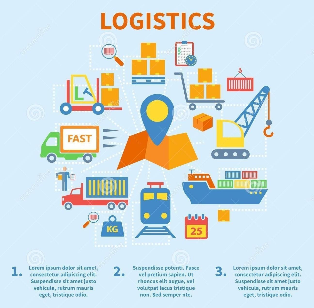 công việc logistics