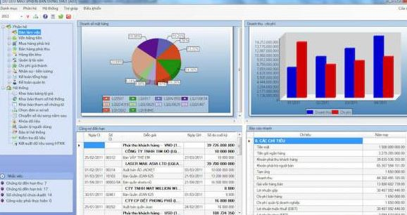 Phần mềm kế toán LinkQ.