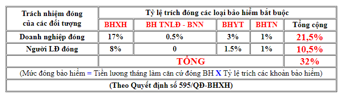 tong-quan-tien-luong-va-cach-tinh-luong-06