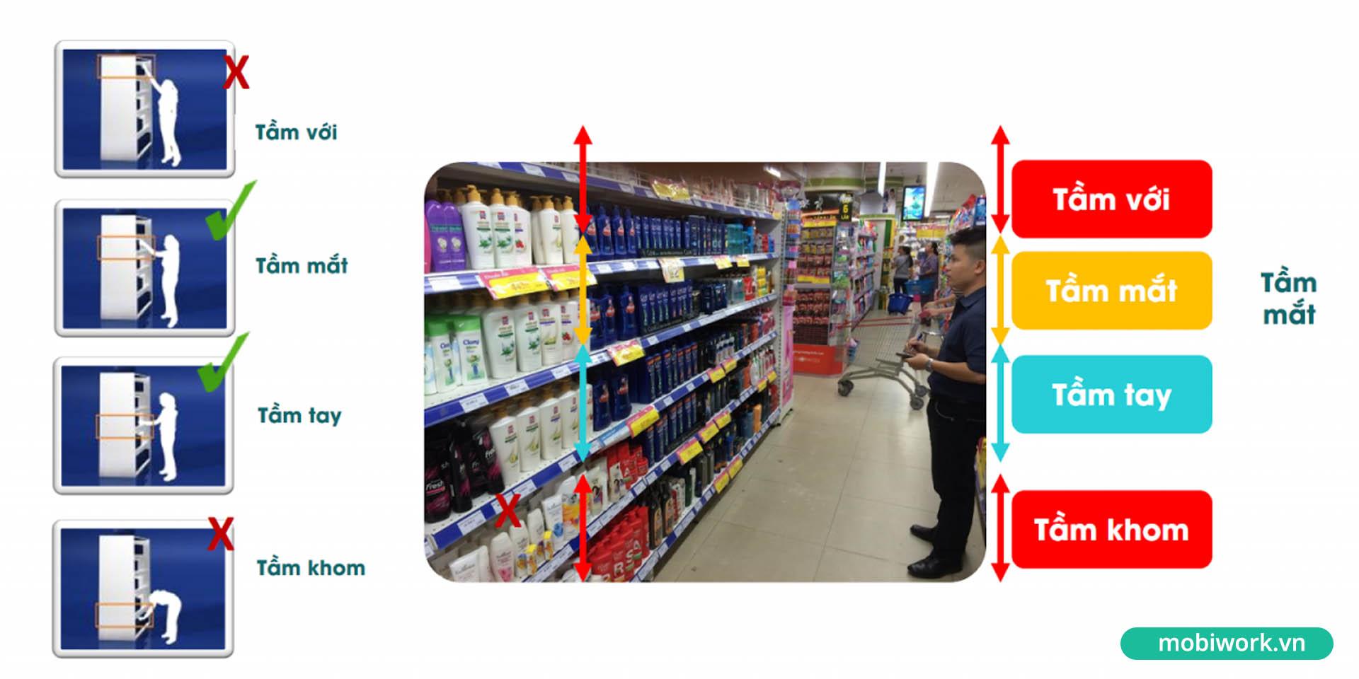 7 nguyên tắc trưng bày hàng hóa tại điểm bán không thể bỏ qua