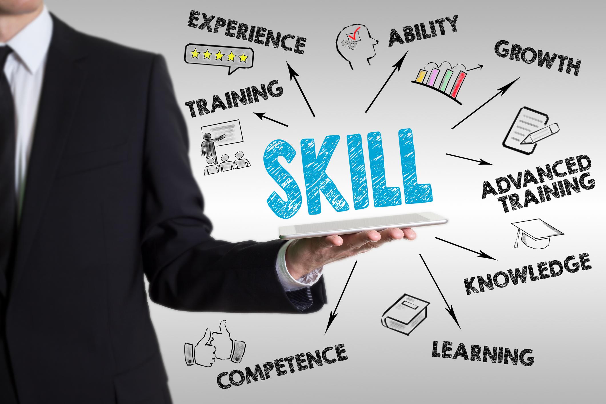 Vai trò của kỹ năng trong cuộc sống
