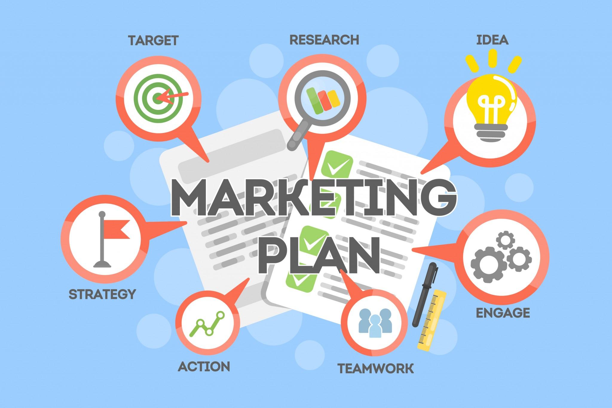 5 Bước xây dựng quy trình Marketing áp dụng cho TẤT CẢ ngành nghề