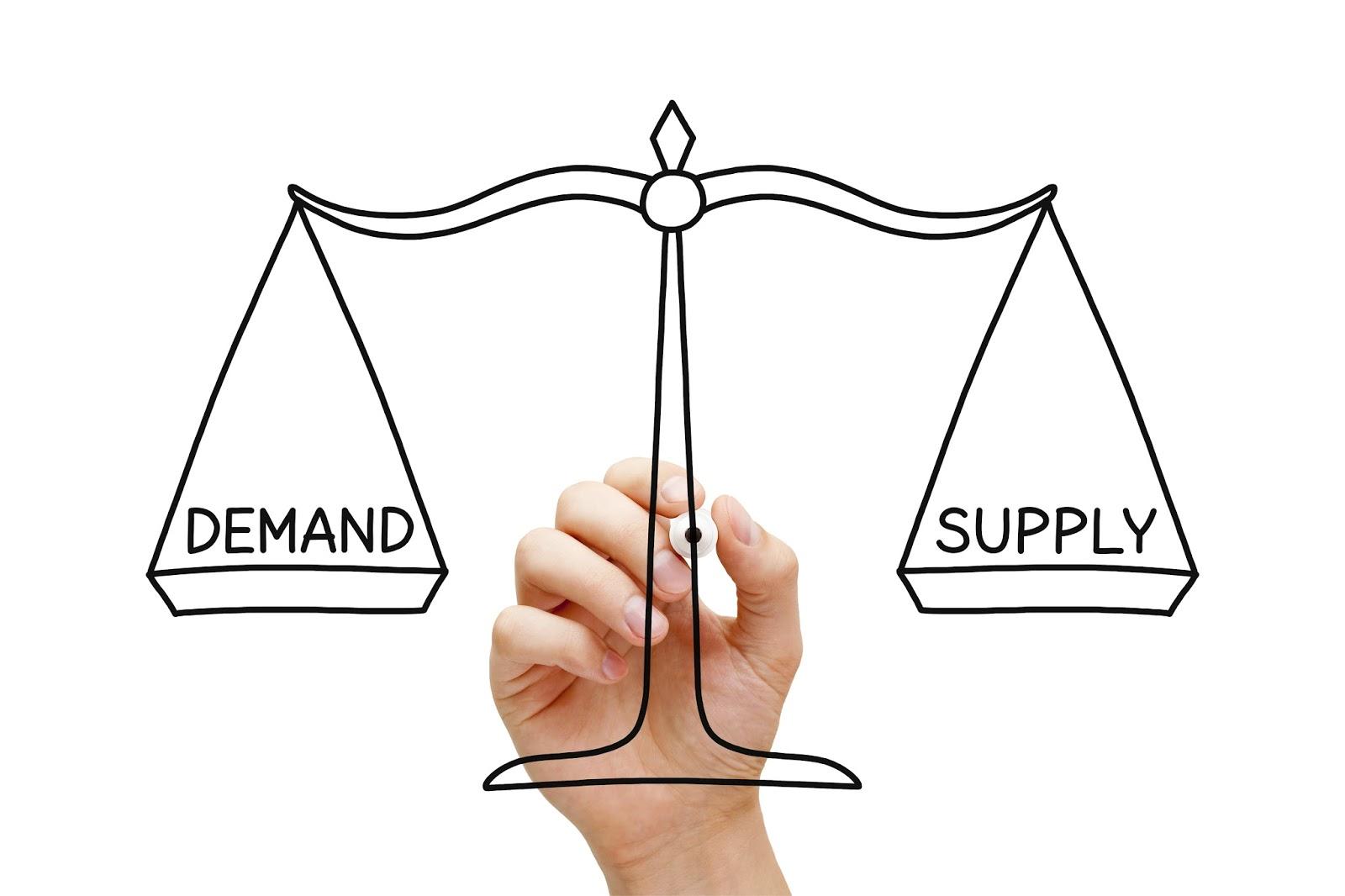 Quy luật Cung Cầu là gì? Tìm hiểu về quy luật quy cung cầu