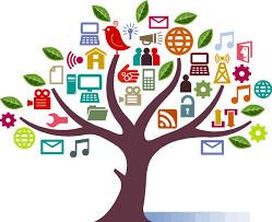 Social Media là gì? Các thành phần chính của Social Media